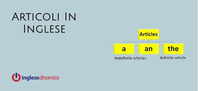 nomi di malattie in inglese