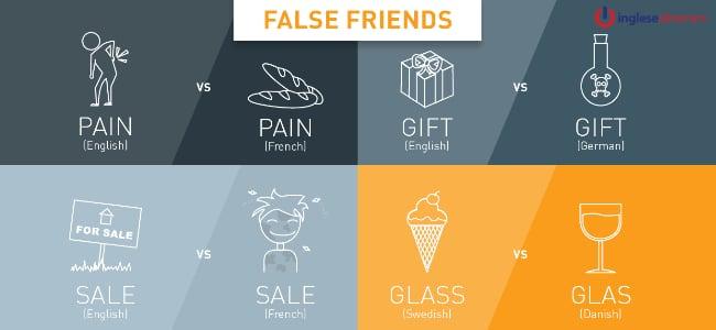 I falsi amici del colloquio di lavoro in inglese