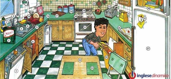 I verbi della cucina inglese